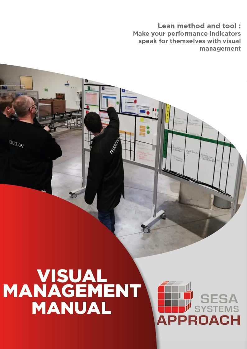Visueel management Gids